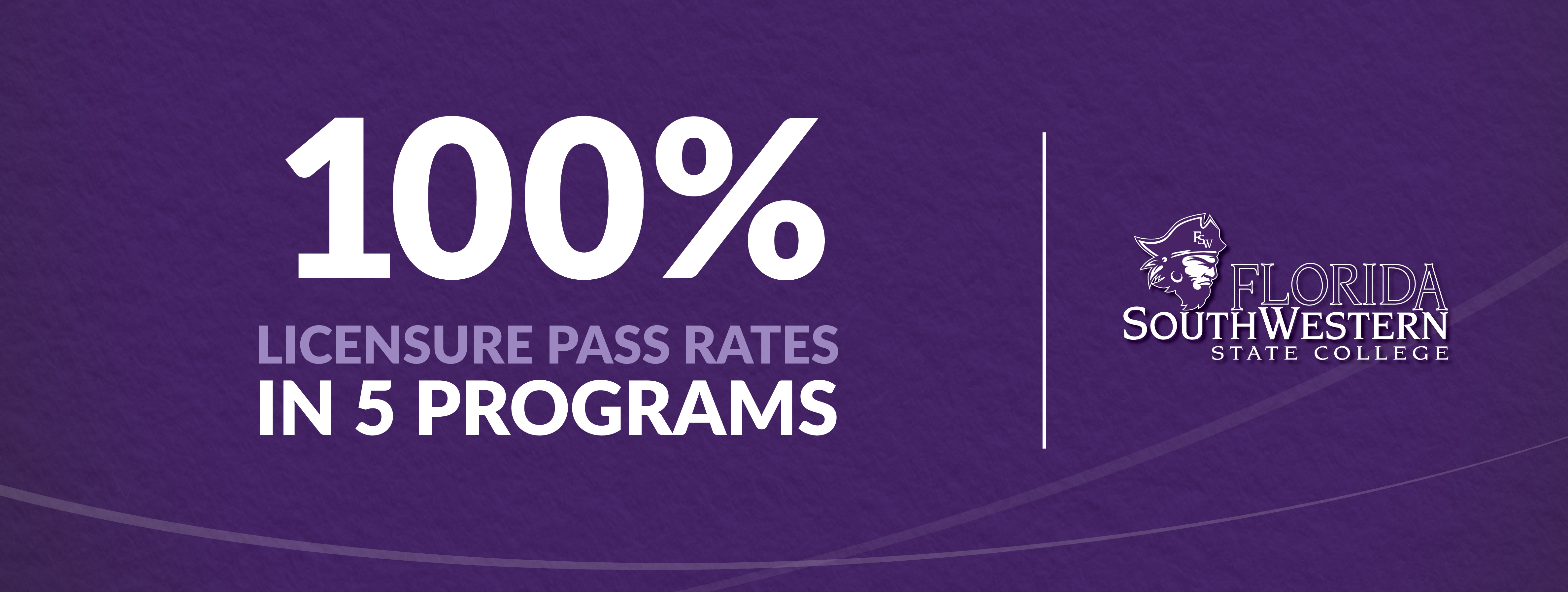 100 percent licensure pass rates in five programs.
