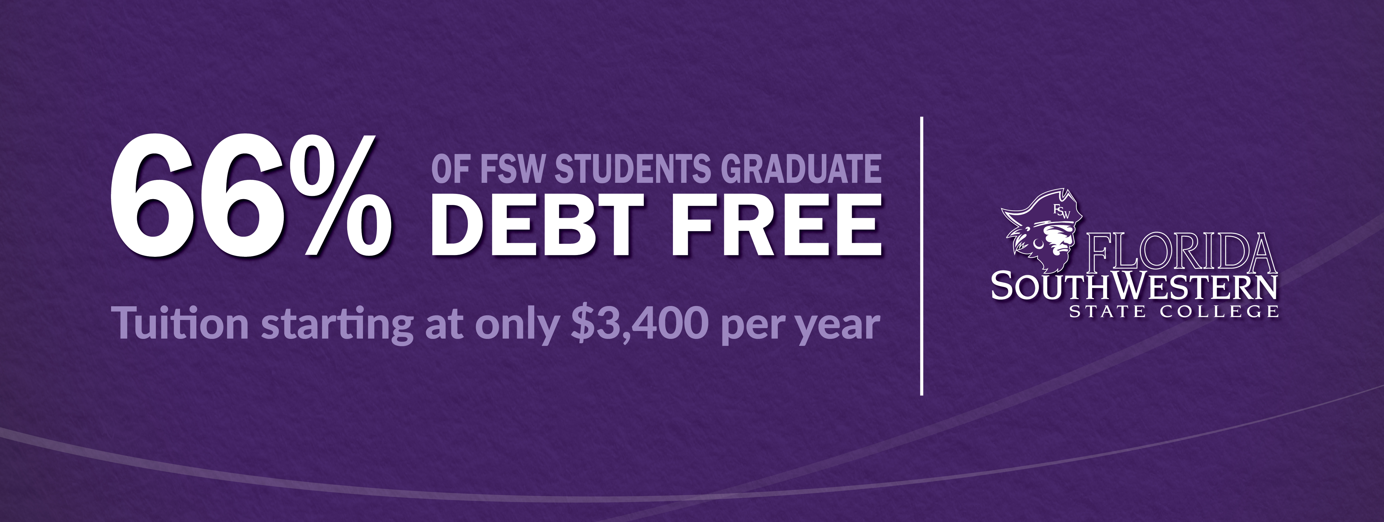 66 percent of FSW students graduate debt free. Tuition starting at only $3,400 per year.